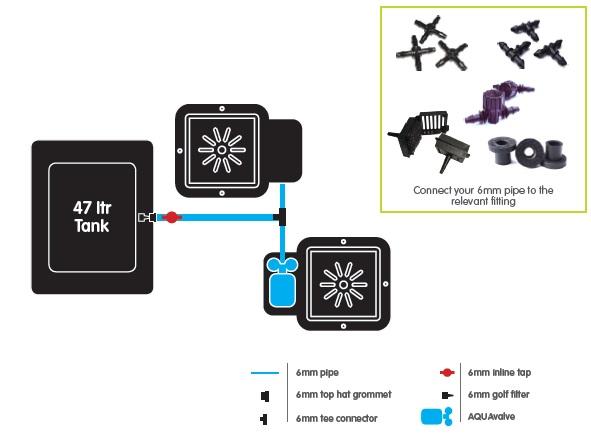 AutoPot - 2 Pot System Kit - 2 Pot 15 L + Reservoir 47 L