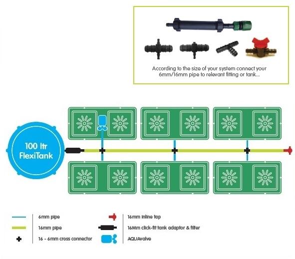 AutoPot - Easy2Grow Kit 6 - 12 Pots 8,5 L + Reservoir 100 L